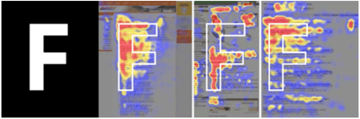seo-visual-focus-statistics