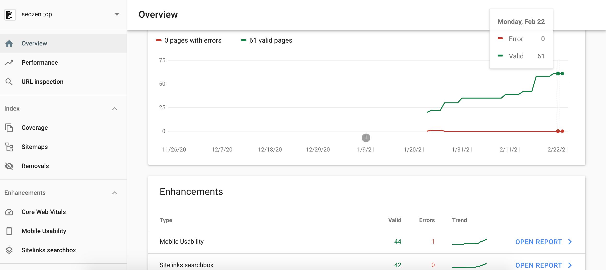 谷歌收录飙升