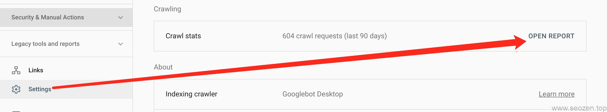 谷歌Search Console Crawling
