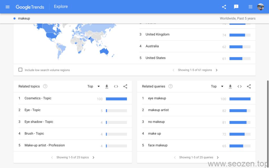 google-trend-related-topics