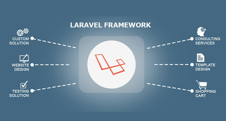 laravel-deployment