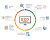 how-to-do-website-seo