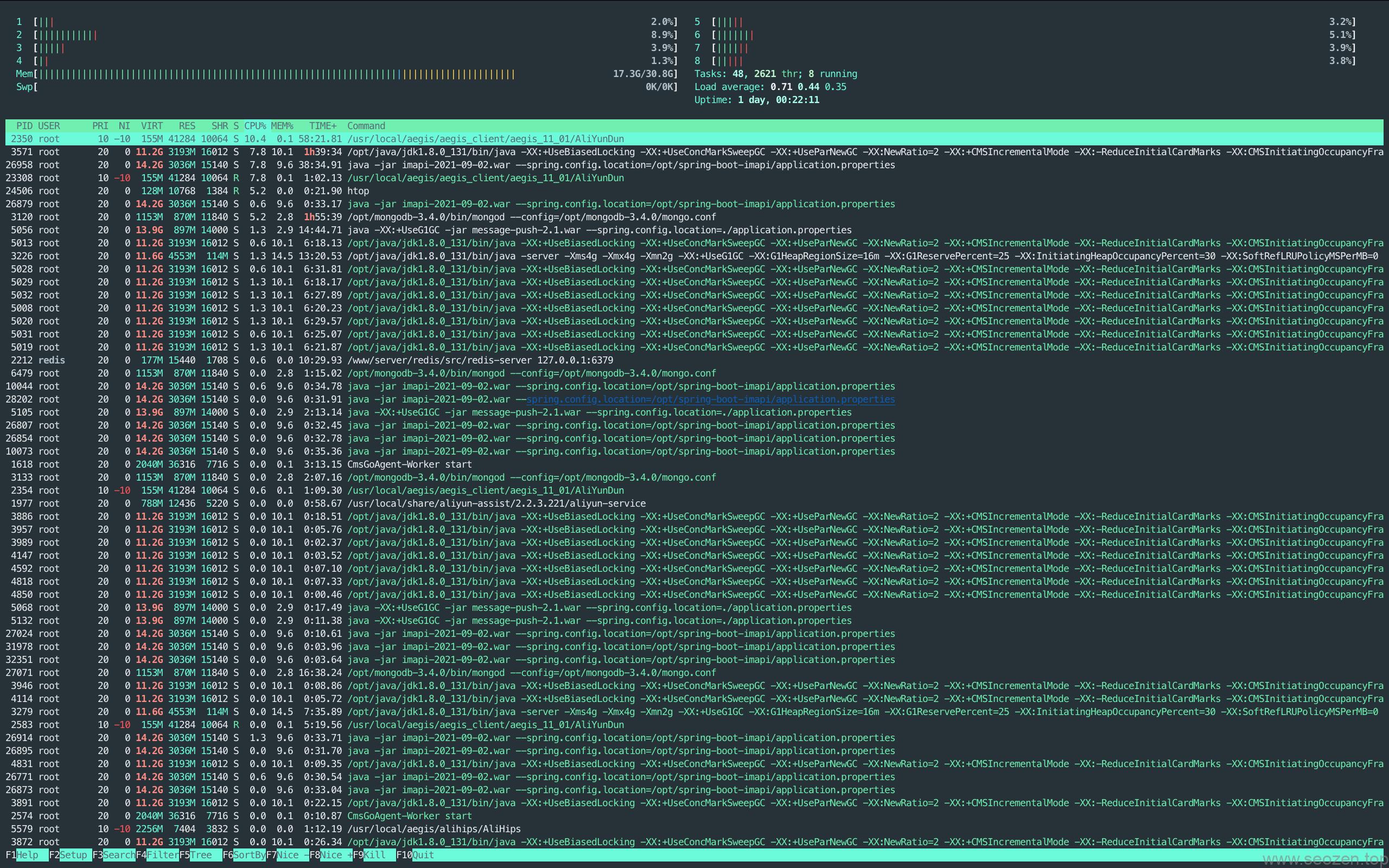 linux-learning-htop-app
